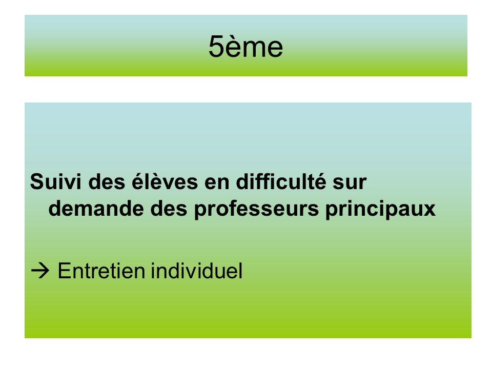 5ème Suivi des élèves en difficulté sur demande des professeurs principaux Entretien individuel