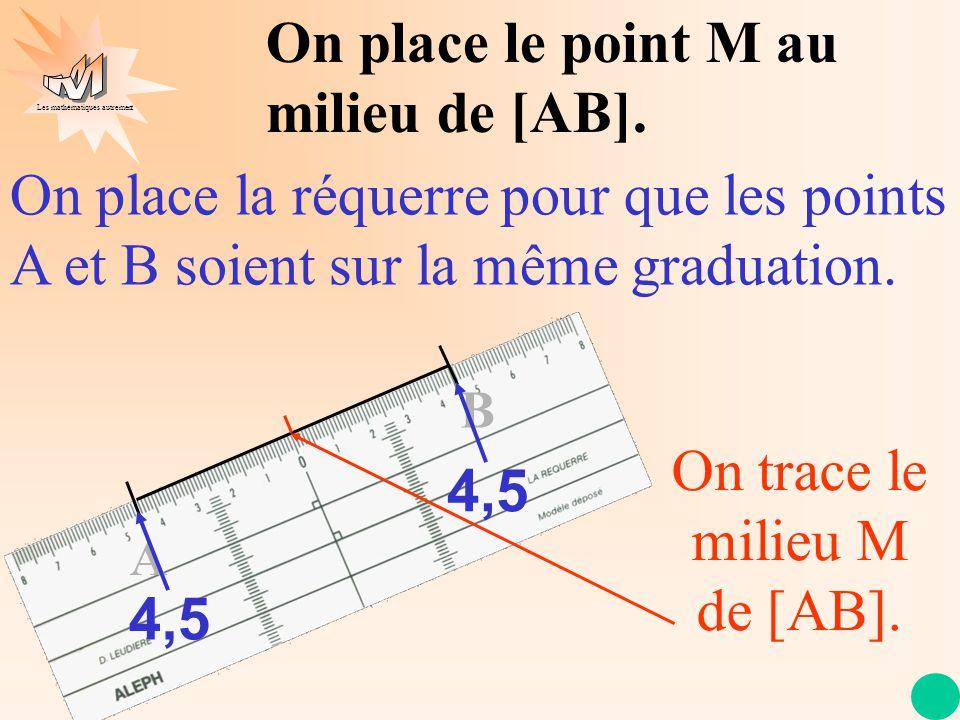 Les mathématiques autrement On place la réquerre pour que les points A et B soient sur la même graduation. A B On place le point M au milieu de [AB].