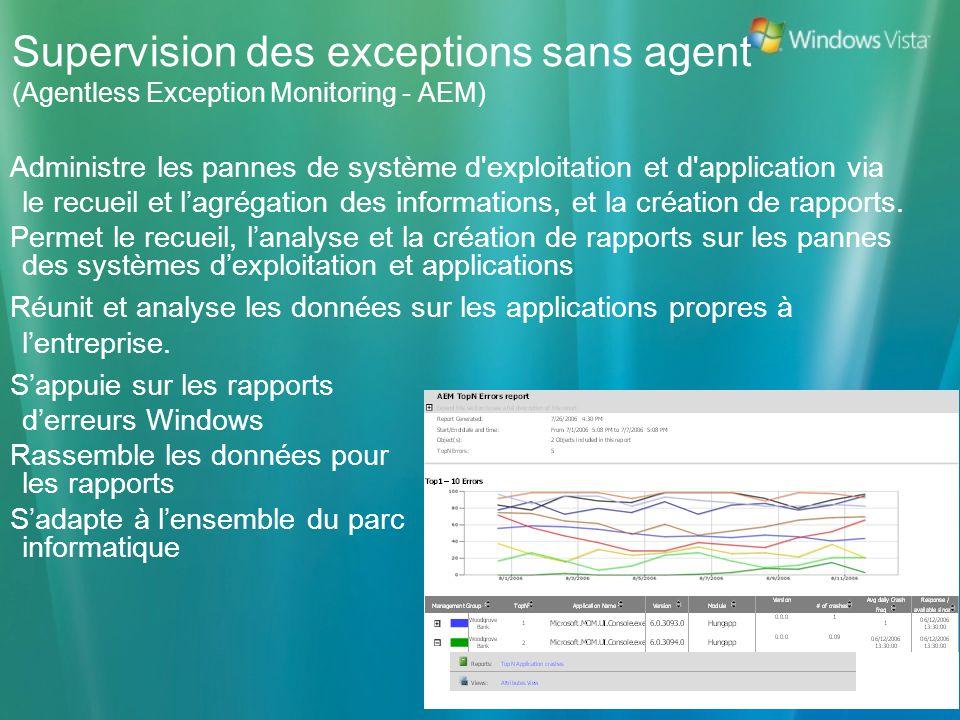 Supervision des exceptions sans agent (Agentless Exception Monitoring - AEM) Administre les pannes de système d'exploitation et d'application via le r