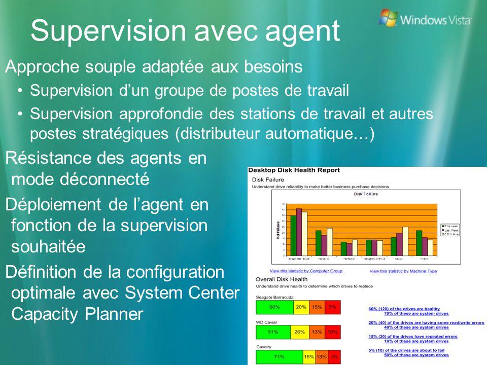 Supervision avec agent Approche souple adaptée aux besoins Supervision dun groupe de postes de travail Supervision approfondie des stations de travail