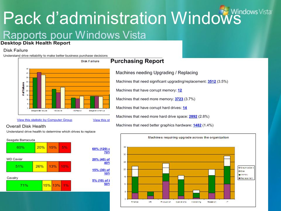 Pack dadministration Windows Rapports pour Windows Vista