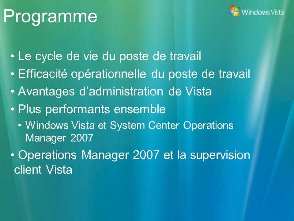 Programme Le cycle de vie du poste de travail Efficacité opérationnelle du poste de travail Avantages dadministration de Vista Plus performants ensemb