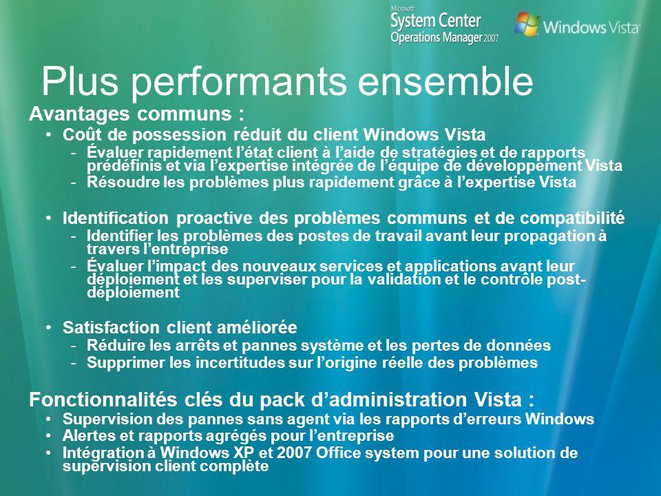 Plus performants ensemble Avantages communs : Coût de possession réduit du client Windows Vista -Évaluer rapidement létat client à laide de stratégies