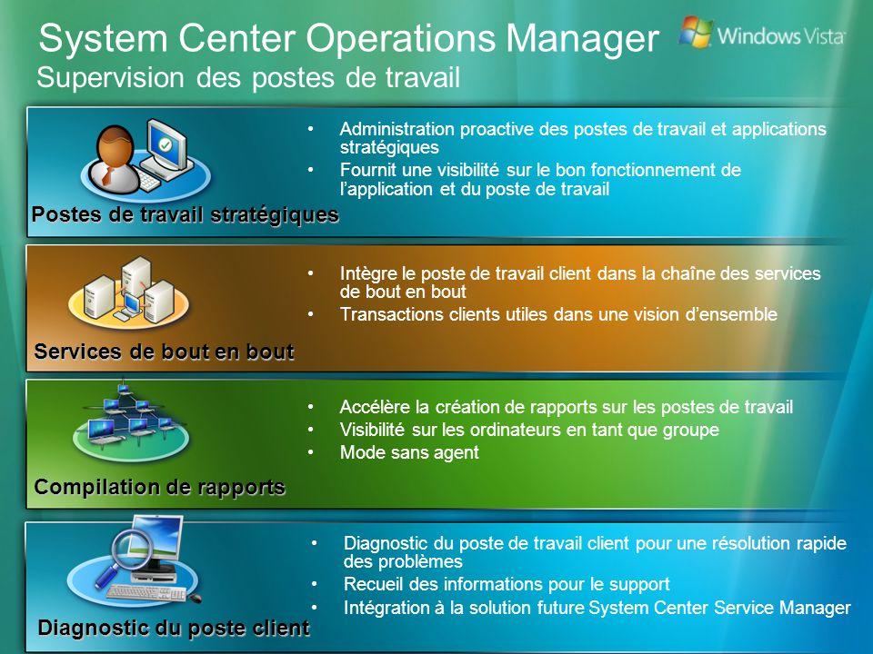 Supervision des postes de travail Intègre le poste de travail client dans la chaîne des services de bout en bout Transactions clients utiles dans une