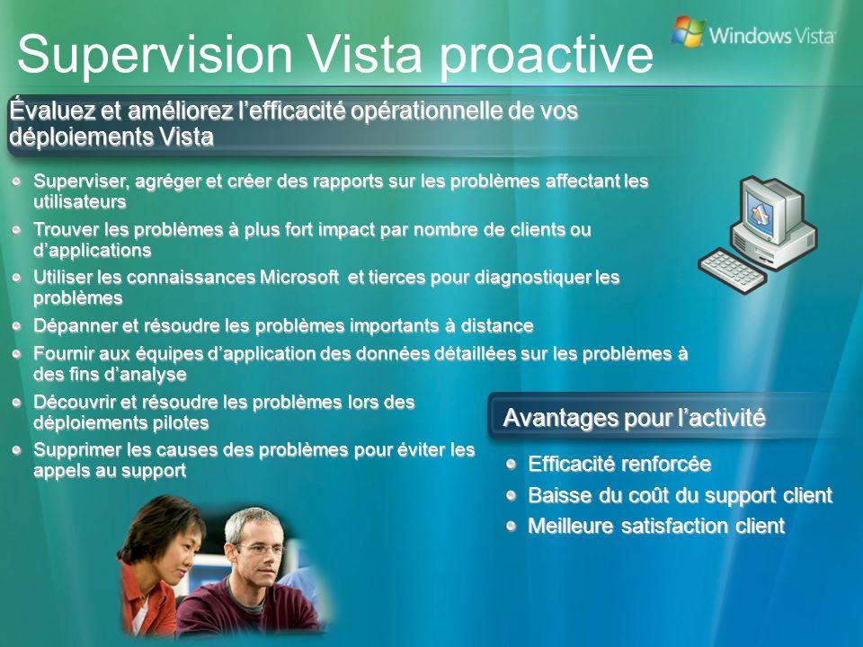 Supervision Vista proactive Évaluez et améliorez lefficacité opérationnelle de vos déploiements Vista Superviser, agréger et créer des rapports sur le