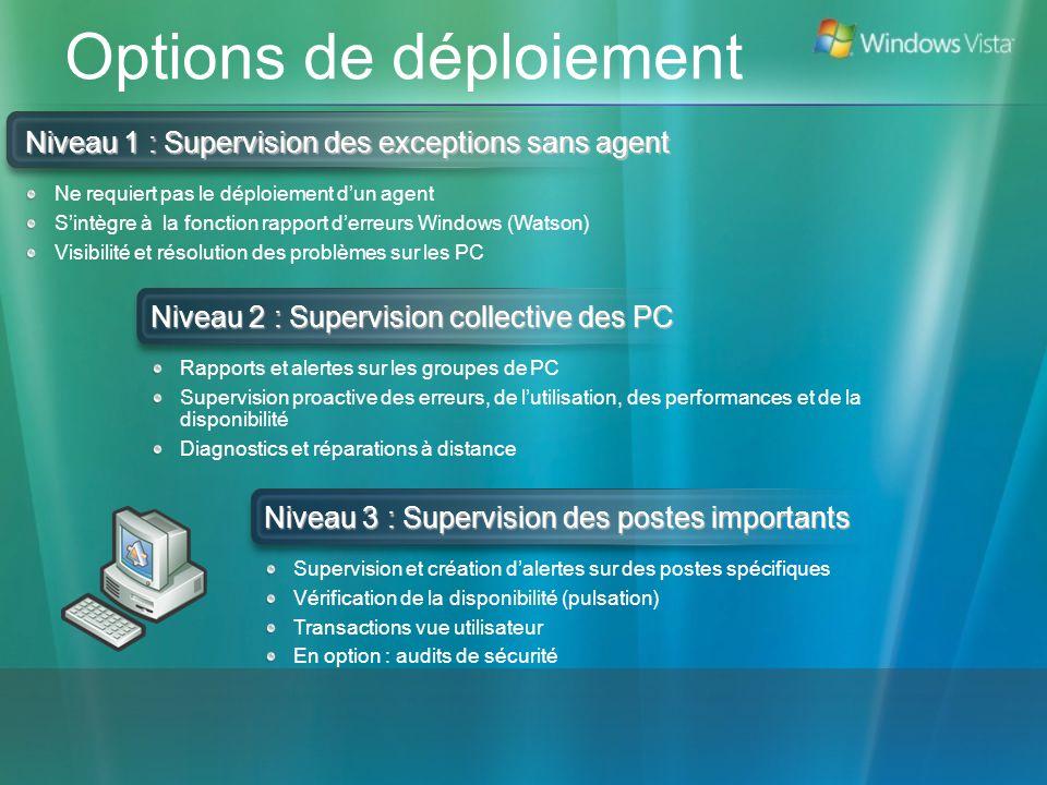 Options de déploiement Niveau 1 : Supervision des exceptions sans agent Ne requiert pas le déploiement dun agent Sintègre à la fonction rapport derreu