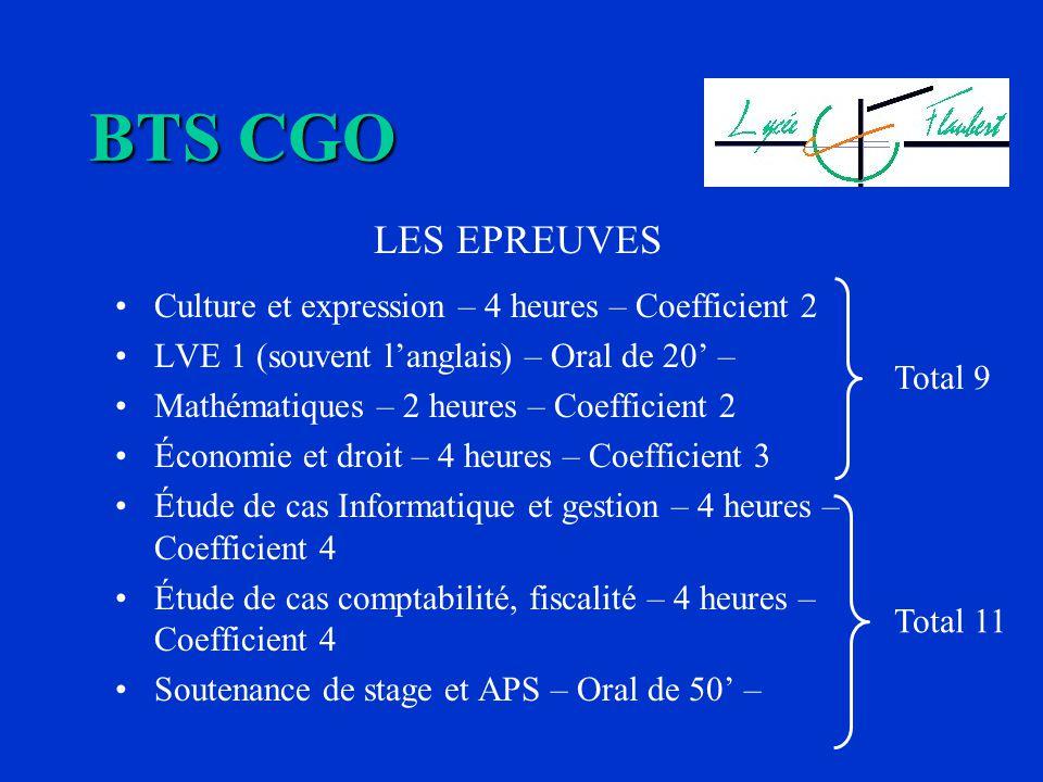 BTS CGO LES EPREUVES Culture et expression – 4 heures – Coefficient 2 LVE 1 (souvent langlais) – Oral de 20 – Coefficient 2 Mathématiques – 2 heures –