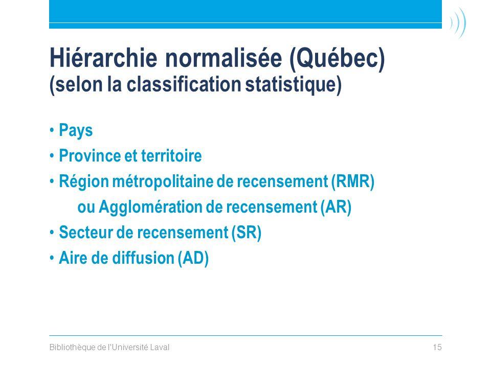 Hiérarchie normalisée (Québec) (selon la classification statistique) Pays Province et territoire Région métropolitaine de recensement (RMR) ou Agglomération de recensement (AR) Secteur de recensement (SR) Aire de diffusion (AD) Bibliothèque de l Université Laval15