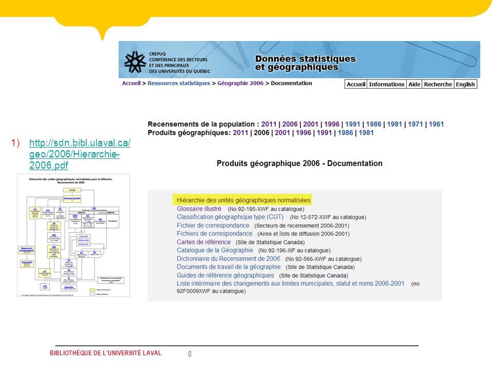 Hiérarchie normalisée (Québec) (selon les divisions administratives) Pays Province et territoire Région économique (RÉ) Division de recensement (DR) Subdivision de recensement (SDR) Aire de diffusion (AD) Bibliothèque de l Université Laval9