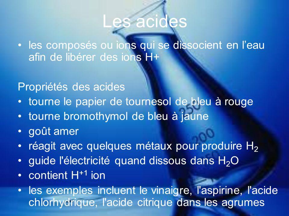 Les acides les composés ou ions qui se dissocient en leau afin de libérer des ions H+ Propriétés des acides tourne le papier de tournesol de bleu à ro