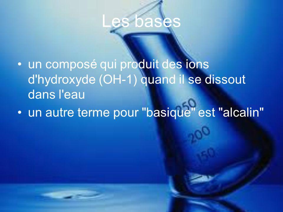 Propriétés des bases tourne le papier de tournesol de rouge à bleu tourne le phénolphtaléine rose goût amer sens glissants guide l électricité quand dissous dans H2O contient OH-1 ion (l ion d hydroxyde) les exemples incluent des antiacides, le nettoyage de four, le lait de magnésie