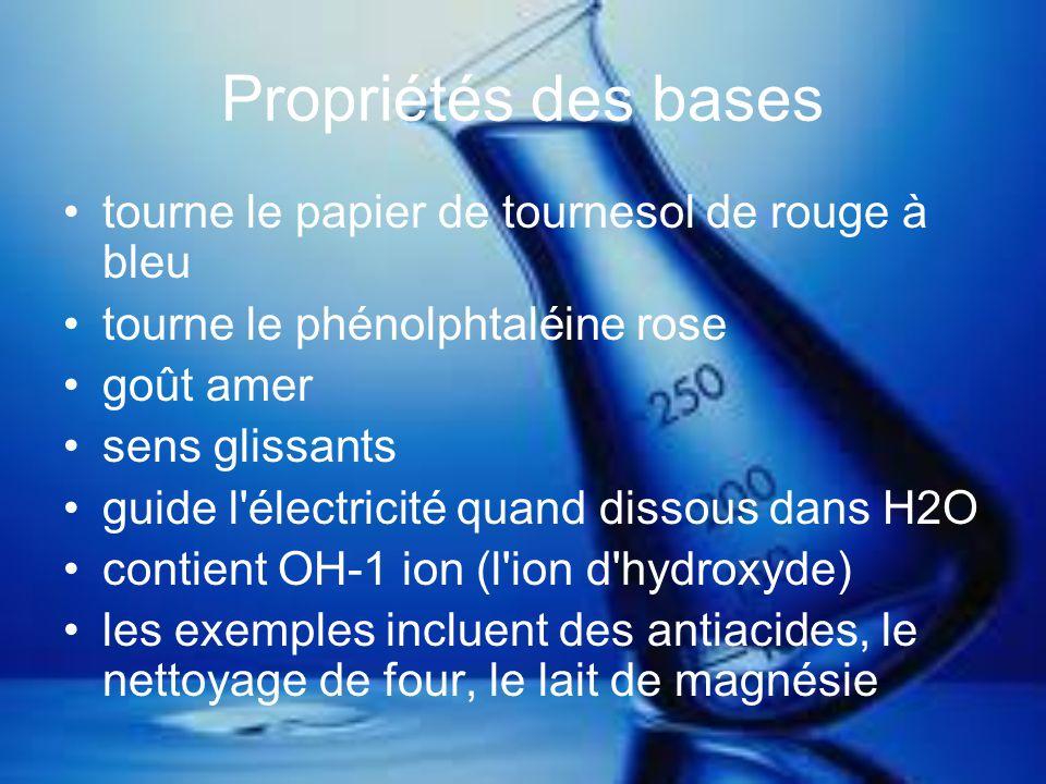 Propriétés des bases tourne le papier de tournesol de rouge à bleu tourne le phénolphtaléine rose goût amer sens glissants guide l'électricité quand d