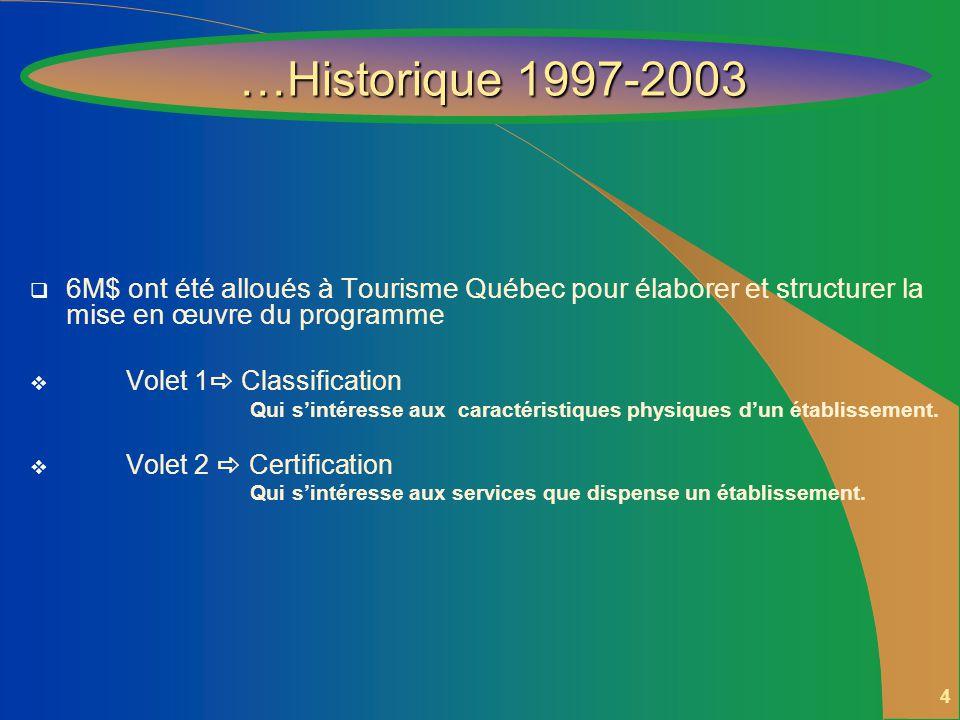 4 6M$ ont été alloués à Tourisme Québec pour élaborer et structurer la mise en œuvre du programme Volet 1 Classification Qui sintéresse aux caractéristiques physiques dun établissement.