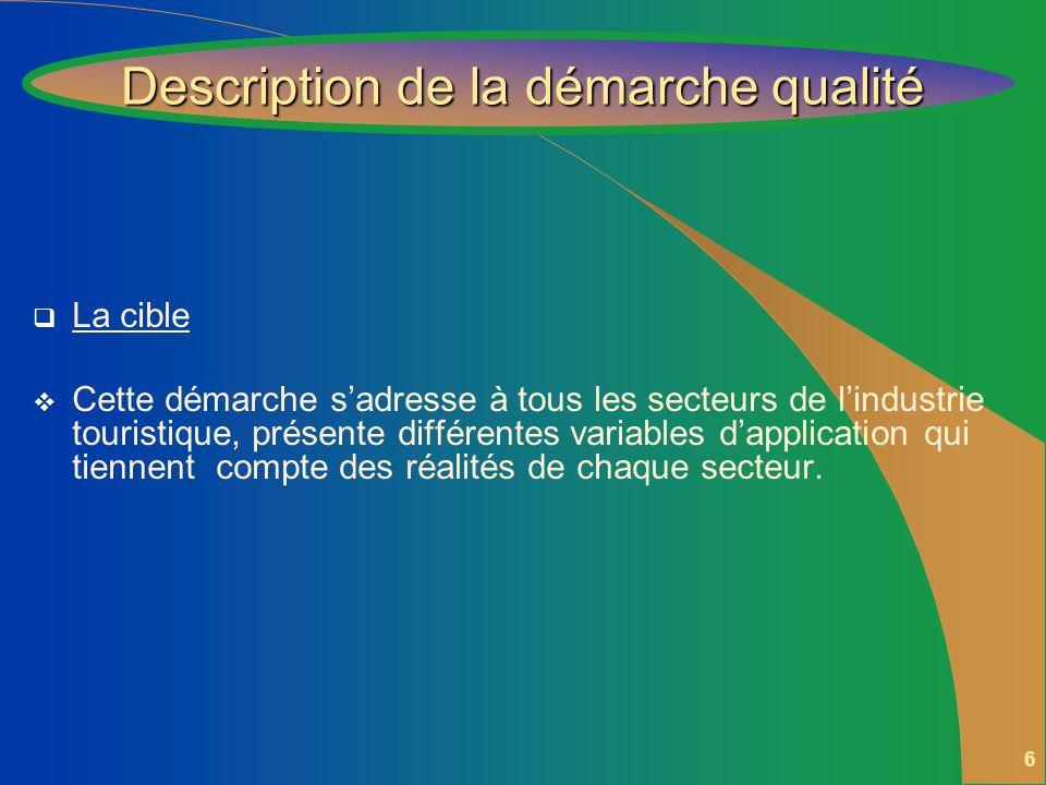 6 La cible Cette démarche sadresse à tous les secteurs de lindustrie touristique, présente différentes variables dapplication qui tiennent compte des réalités de chaque secteur.