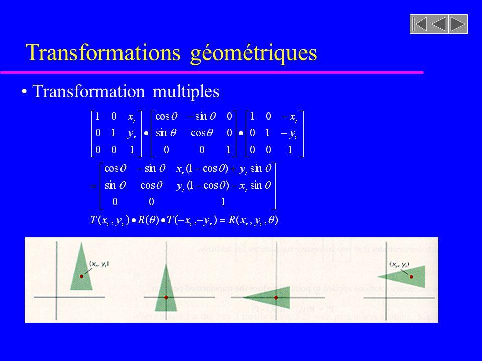 Transformations géométrique u Comment faire pour déduire le modèle de déforma- tion de limage idéale (non-déformée) .
