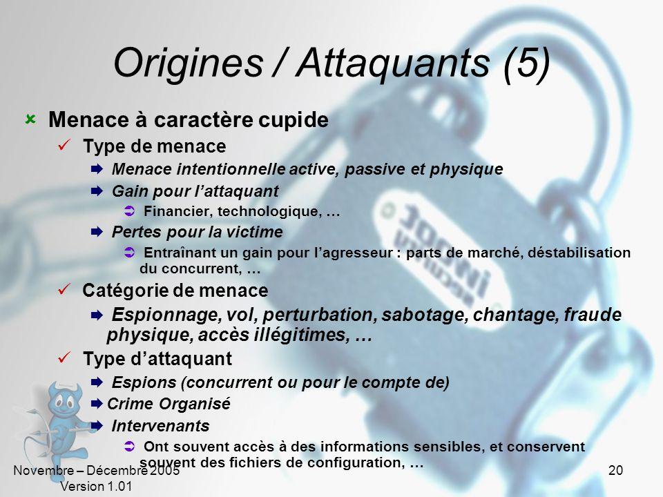 Novembre – Décembre 2005 Version 1.01 19 Origines / Attaquants (4) Menace à caractère terroriste Type de menace Menace intentionnelle active, passive