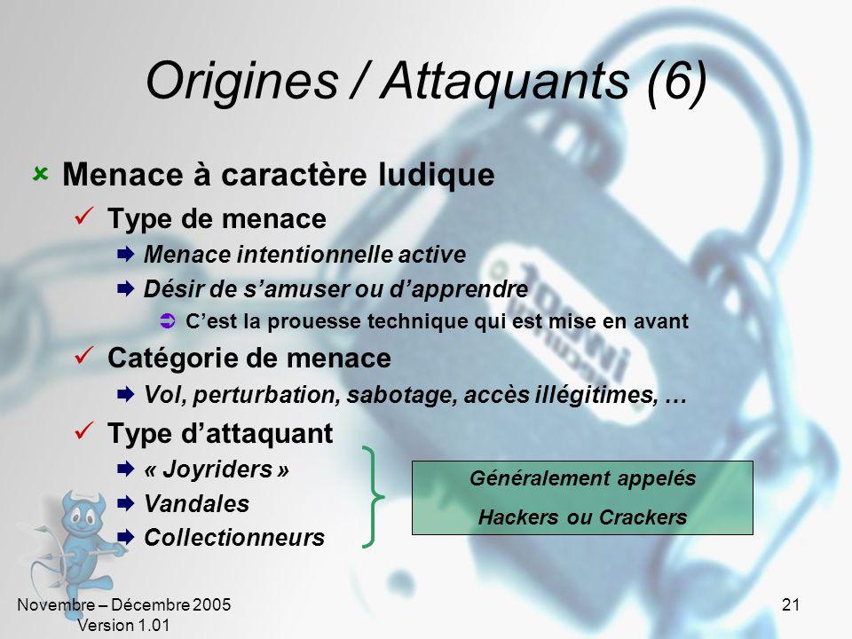 Novembre – Décembre 2005 Version 1.01 20 Origines / Attaquants (5) Menace à caractère cupide Type de menace Menace intentionnelle active, passive et p