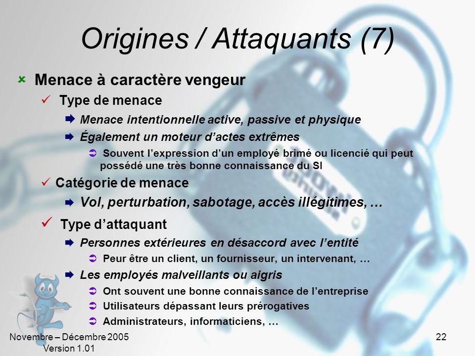 Novembre – Décembre 2005 Version 1.01 21 Origines / Attaquants (6) Menace à caractère ludique Type de menace Menace intentionnelle active Désir de sam
