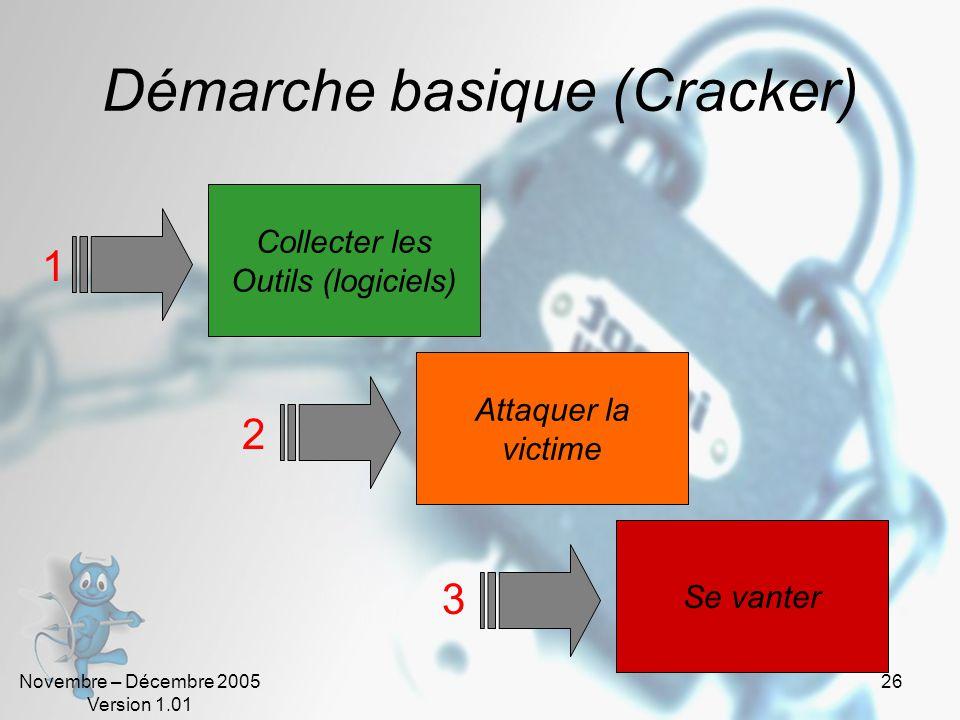 Novembre – Décembre 2005 Version 1.01 25 Classement Un hacker / étudiant externe pour le plaisirForteFortMoyenne Un concurrentForteFaibleForte Un escr