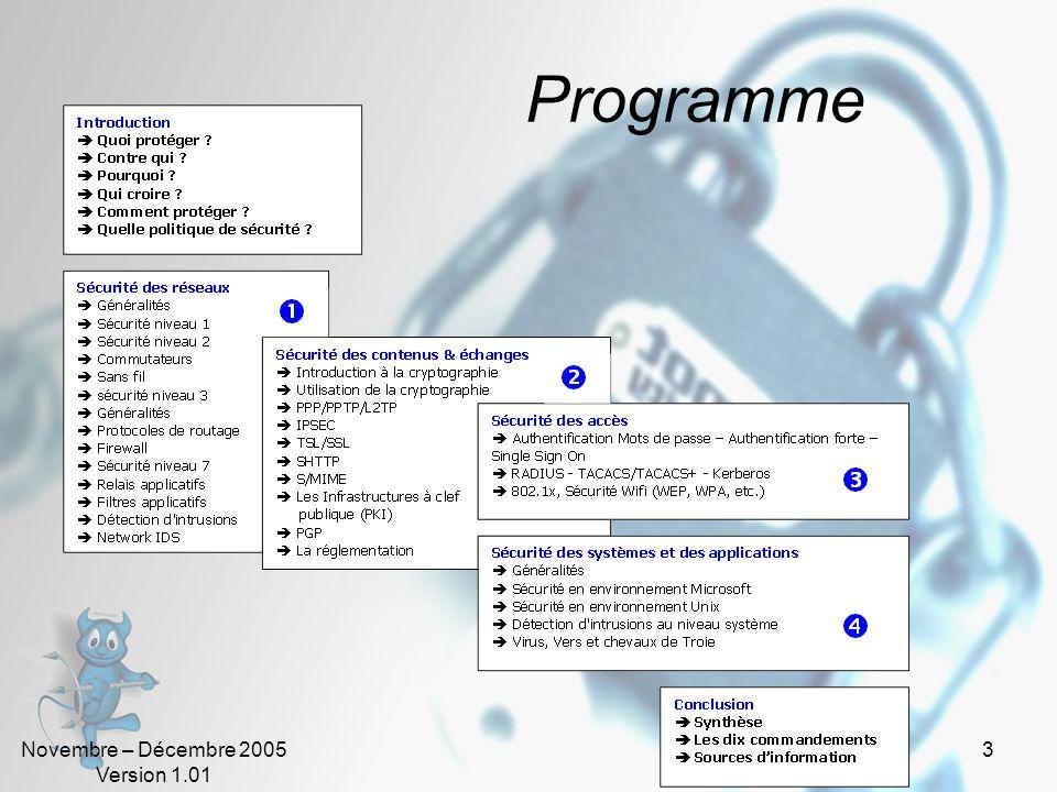 Novembre – Décembre 2005 Version 1.01 33 Attaques (2) Vandalisme Destruction de fichiers Destruction de systèmes Défiguration de site Web