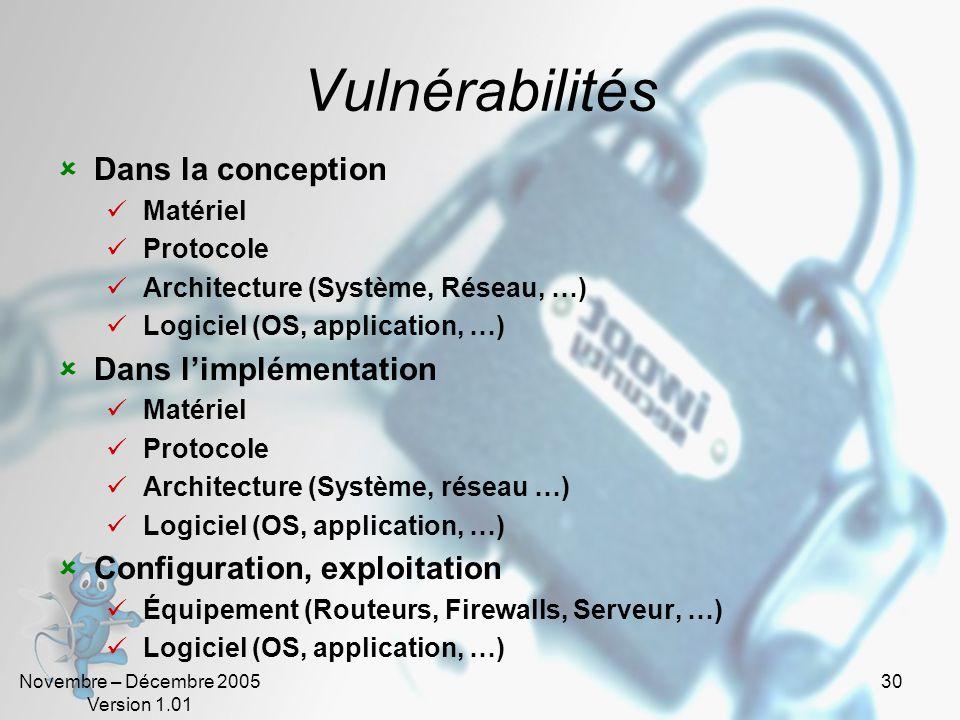 Novembre – Décembre 2005 Version 1.01 29 Attaques Attaque != Vulnérabilité Attaque Action de malveillance consistant à tenter de contourner les foncti