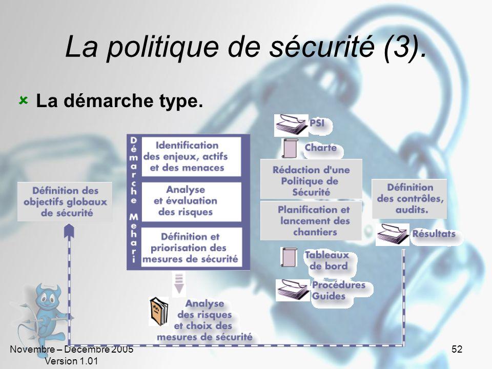 Novembre – Décembre 2005 Version 1.01 51 La politique de sécurité (2). Les domaines.
