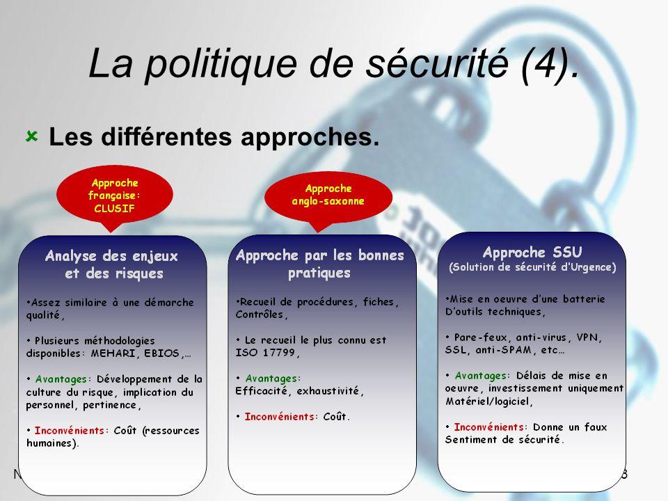 Novembre – Décembre 2005 Version 1.01 52 La politique de sécurité (3). La démarche type.
