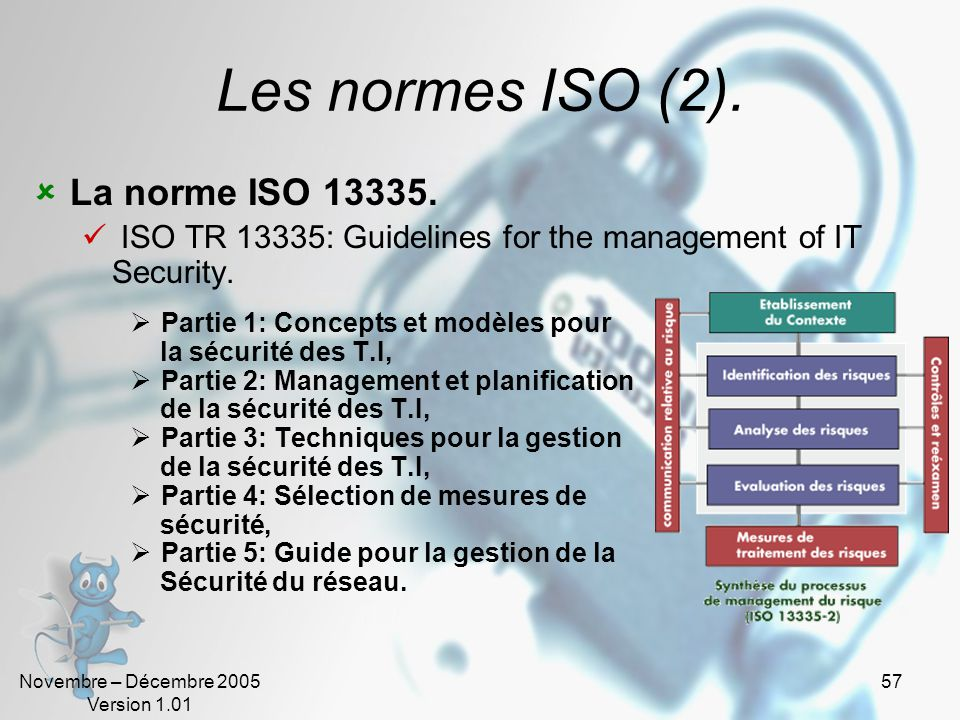 Novembre – Décembre 2005 Version 1.01 56 Les normes ISO (2). La norme ISO 13335. ISO TR 13335: Guidelines for the management of IT Security. Partie 1: