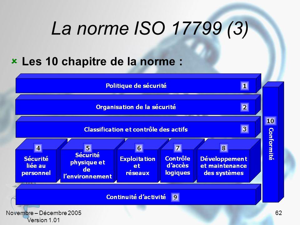 Novembre – Décembre 2005 Version 1.01 61 La norme ISO 17799 (2) ISO 17799 contient : 10 chapitres, 127 objectifs de contrôle classé en 3 familles : Or
