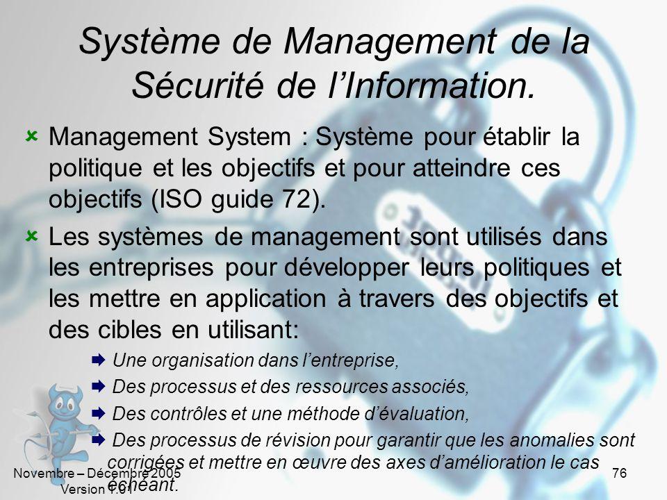Novembre – Décembre 2005 Version 1.01 75 Les méthodes de sécurité. Les plus connues en France sont MEHARI (Clusif), EBIOS (DCSSI) et MARION (Clusif).