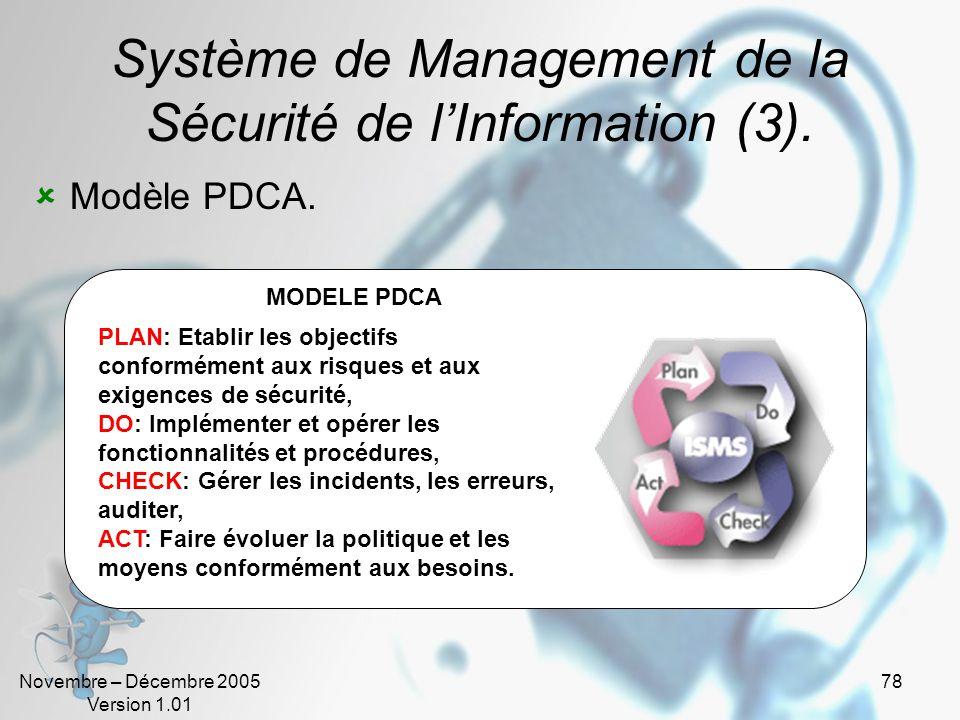 Novembre – Décembre 2005 Version 1.01 77 Système de Management de la Sécurité de lInformation (2). Certaines organisations commencent à aborder la séc
