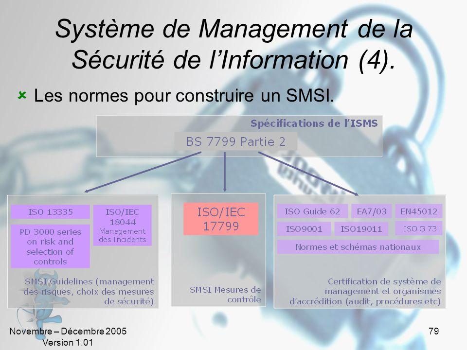 Novembre – Décembre 2005 Version 1.01 78 Système de Management de la Sécurité de lInformation (3). Modèle PDCA. MODELE PDCA PLAN: Etablir les objectif