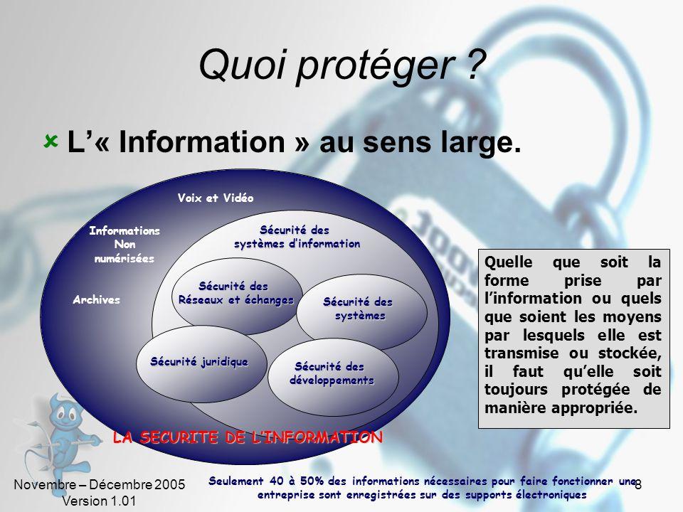 Novembre – Décembre 2005 Version 1.01 58 Les normes ISO (3) ISO 17799 Standard international basé sur les bonnes pratiques de la gestion de la sécurité de linformation, Une approche sappuyant sur la gestion de risques pour définir une politique, des procédures et des contrôles appropriés pour gérer ces risques