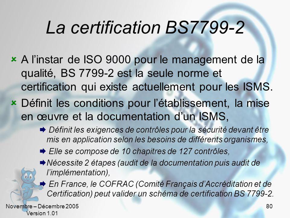 Novembre – Décembre 2005 Version 1.01 79 Système de Management de la Sécurité de lInformation (4). Les normes pour construire un SMSI.