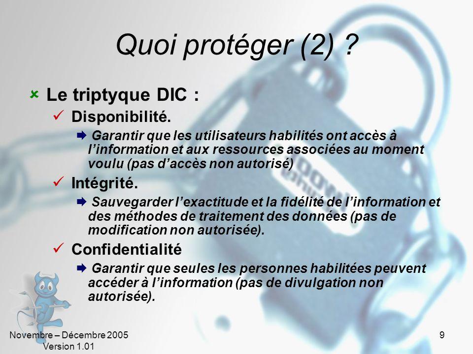 Novembre – Décembre 2005 Version 1.01 8 Quoi protéger ? LA SECURITE DE LINFORMATION Sécurité des systèmes dinformation Sécurité des Réseaux et échange