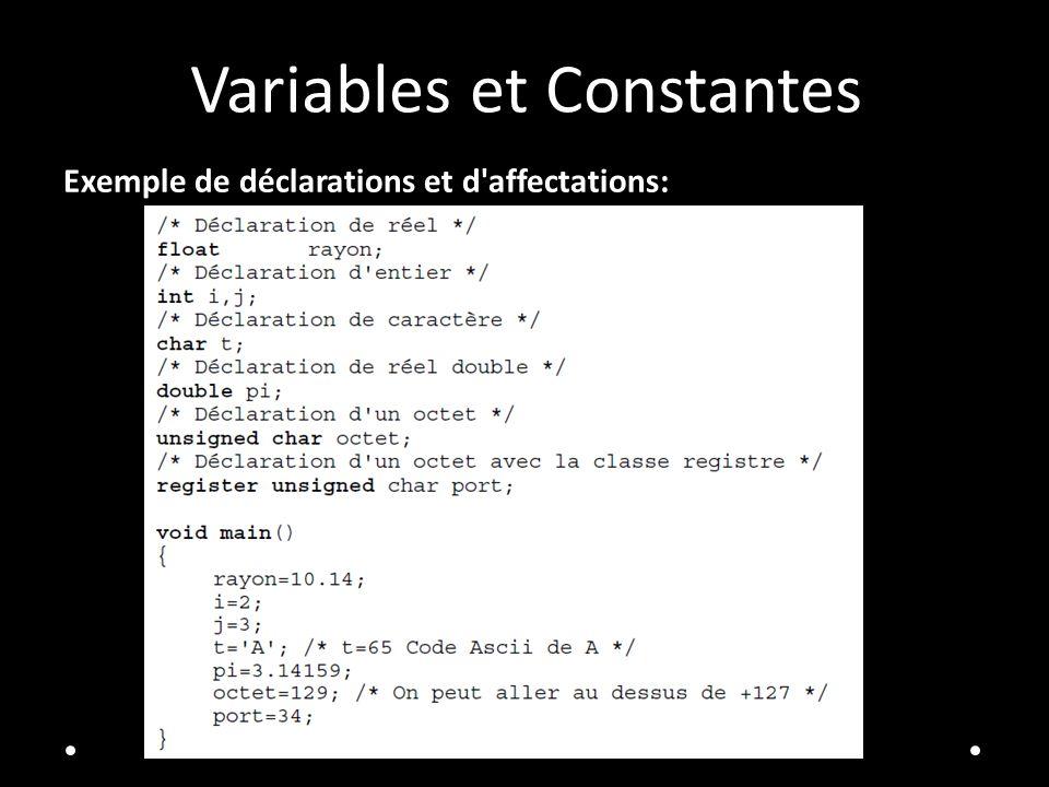 Variables et Constantes Exemple de déclarations et d'affectations: