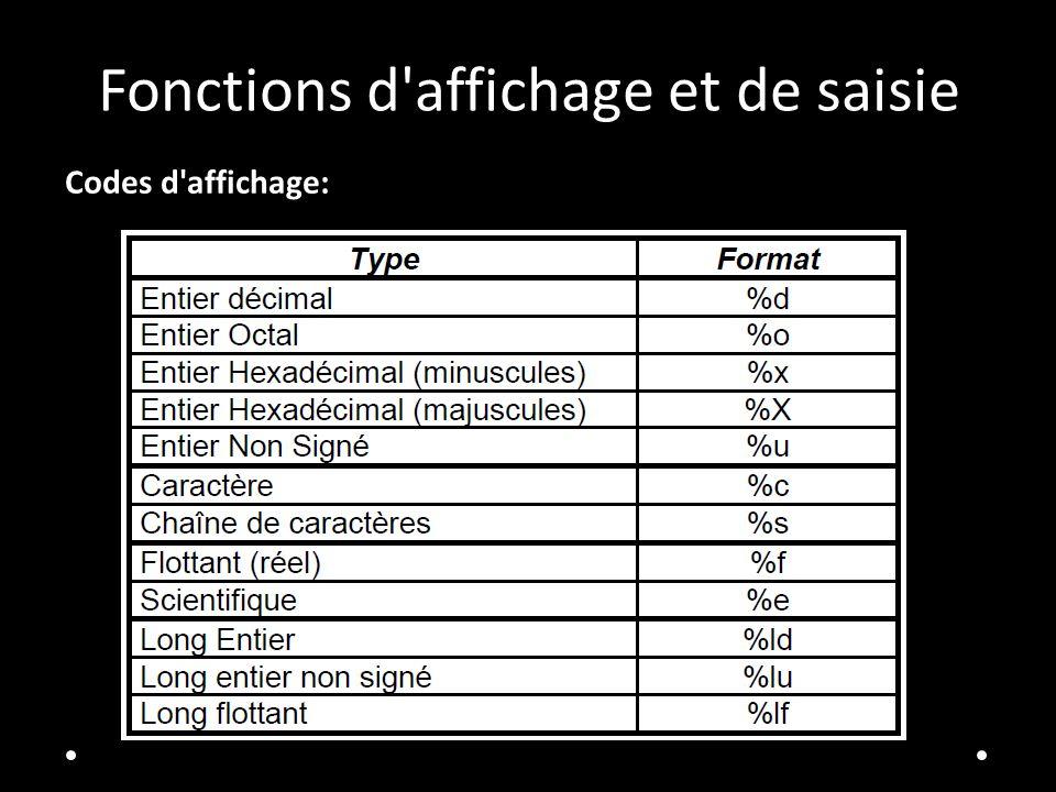 Fonctions d'affichage et de saisie Codes d'affichage:
