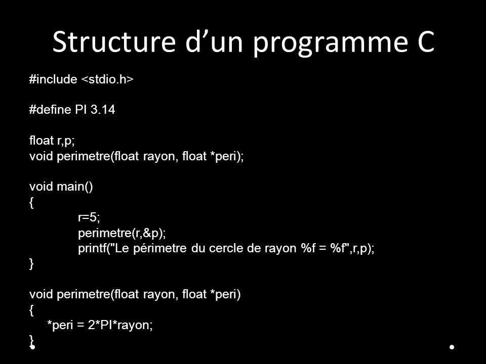 Structure dun programme C #include #define PI 3.14 float r,p; void perimetre(float rayon, float *peri); void main() { r=5; perimetre(r,&p); printf( Le périmetre du cercle de rayon %f = %f ,r,p); } void perimetre(float rayon, float *peri) { *peri = 2*PI*rayon; }