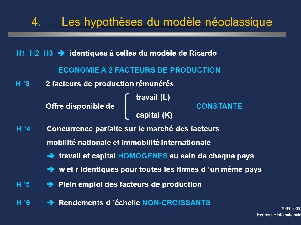 1999-2000 Economie Internationale 4. Les hypothèses du modèle néoclassique H1 H2 H3 identiques à celles du modèle de Ricardo ECONOMIE A 2 FACTEURS DE