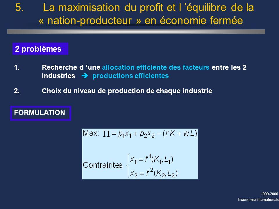 1999-2000 Economie Internationale 5.La maximisation du profit et l équilibre de la « nation-producteur » en économie fermée 2 problèmes 1. Recherche d