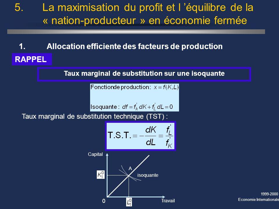 1999-2000 Economie Internationale 5.La maximisation du profit et l équilibre de la « nation-producteur » en économie fermée RAPPEL Taux marginal de su