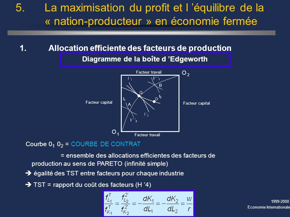 1999-2000 Economie Internationale 5.La maximisation du profit et l équilibre de la « nation-producteur » en économie fermée Diagramme de la boîte d Ed