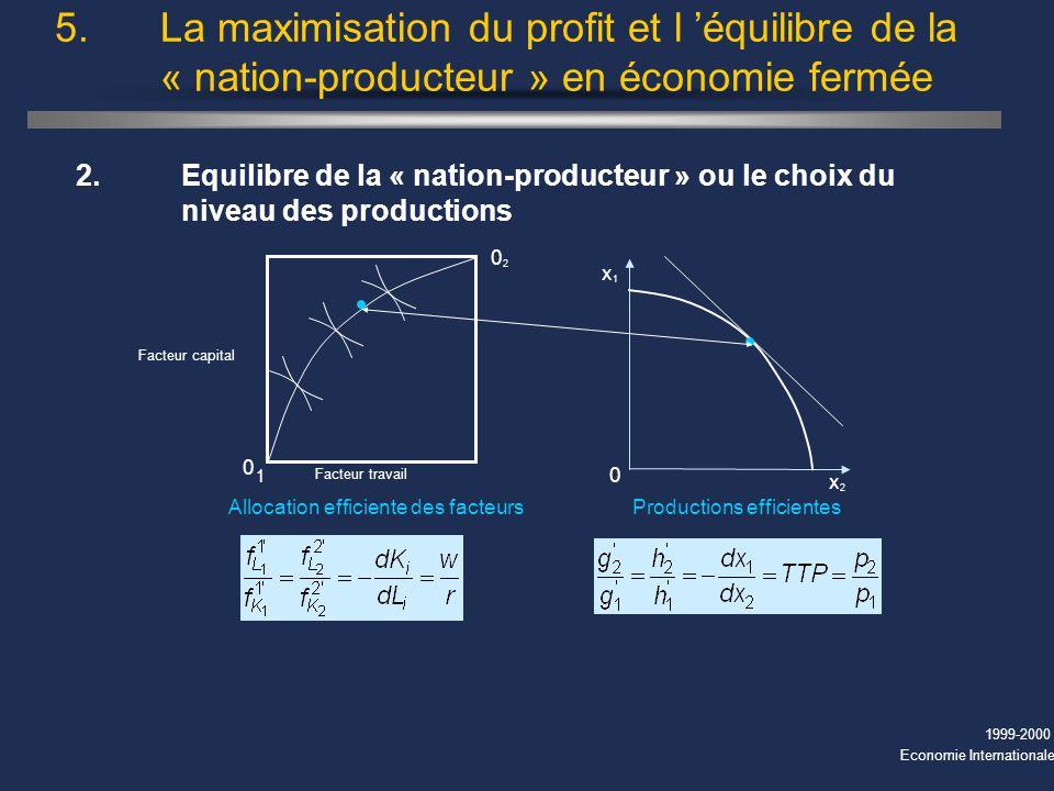 1999-2000 Economie Internationale 5.La maximisation du profit et l équilibre de la « nation-producteur » en économie fermée 2.Equilibre de la « nation
