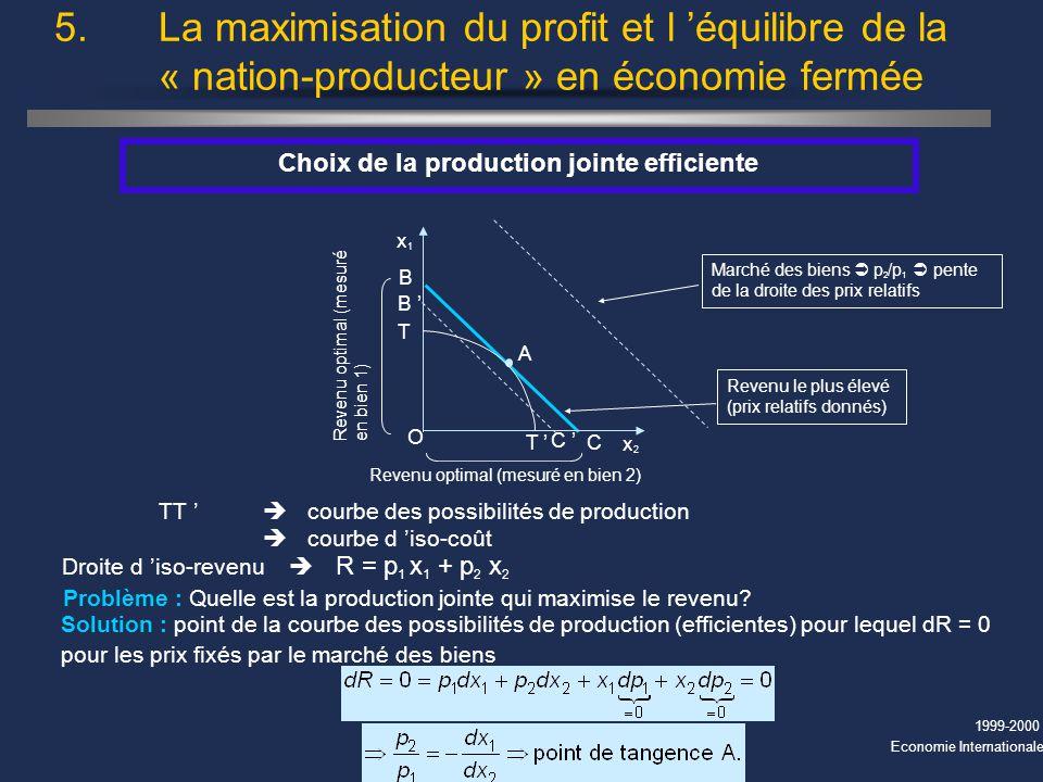 1999-2000 Economie Internationale 5.La maximisation du profit et l équilibre de la « nation-producteur » en économie fermée Choix de la production joi