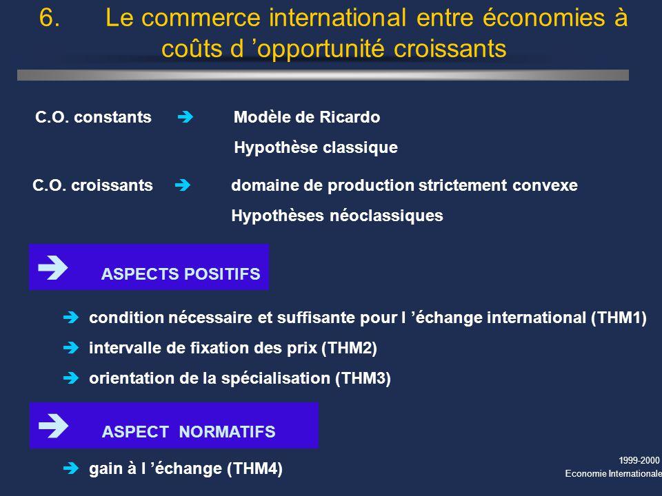 1999-2000 Economie Internationale 6. Le commerce international entre économies à coûts d opportunité croissants C.O. constants Modèle de Ricardo Hypot