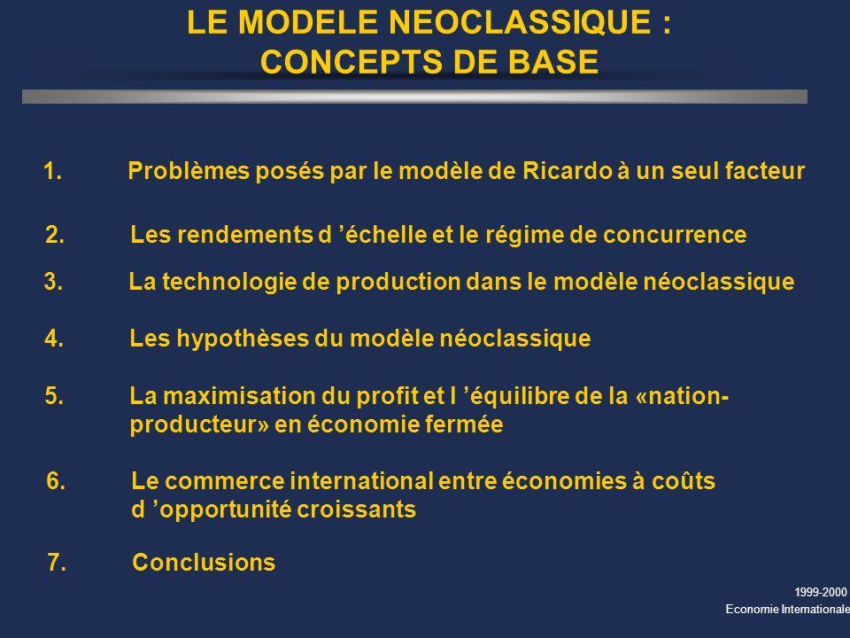 1999-2000 Economie Internationale LE MODELE NEOCLASSIQUE : CONCEPTS DE BASE 1. Problèmes posés par le modèle de Ricardo à un seul facteur 2. Les rende