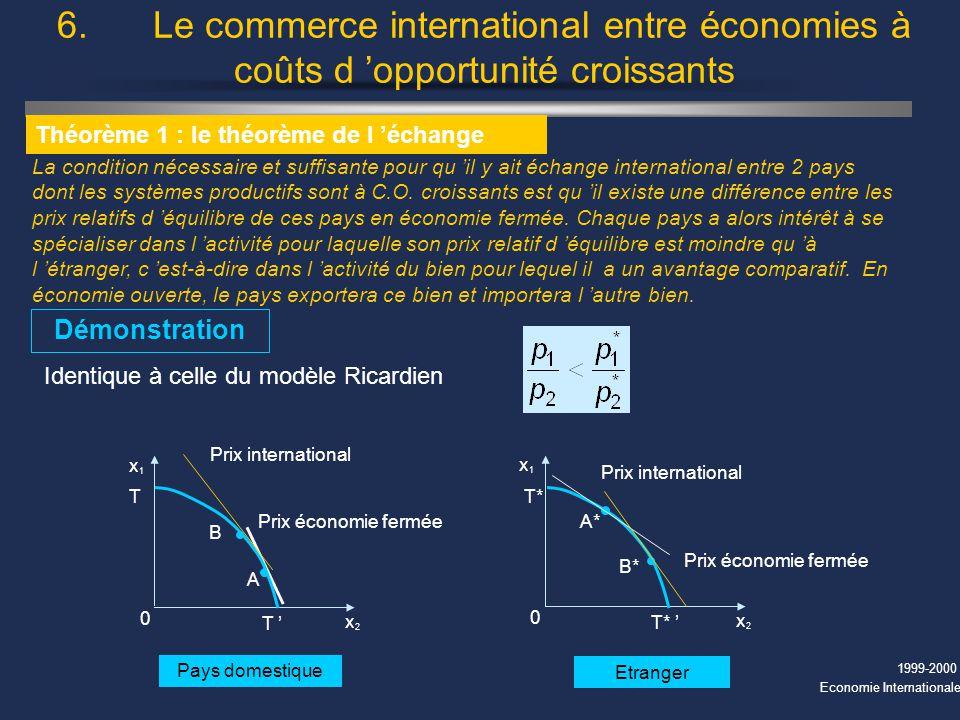 1999-2000 Economie Internationale 6. Le commerce international entre économies à coûts d opportunité croissants Théorème 1 : le théorème de l échange