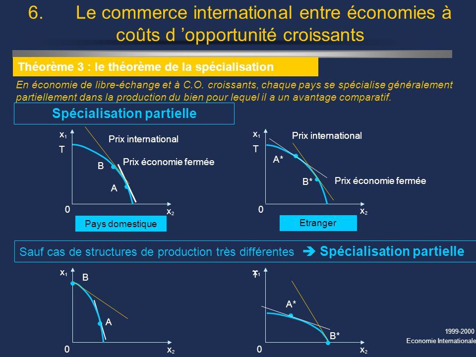 1999-2000 Economie Internationale 6. Le commerce international entre économies à coûts d opportunité croissants Théorème 3 : le théorème de la spécial