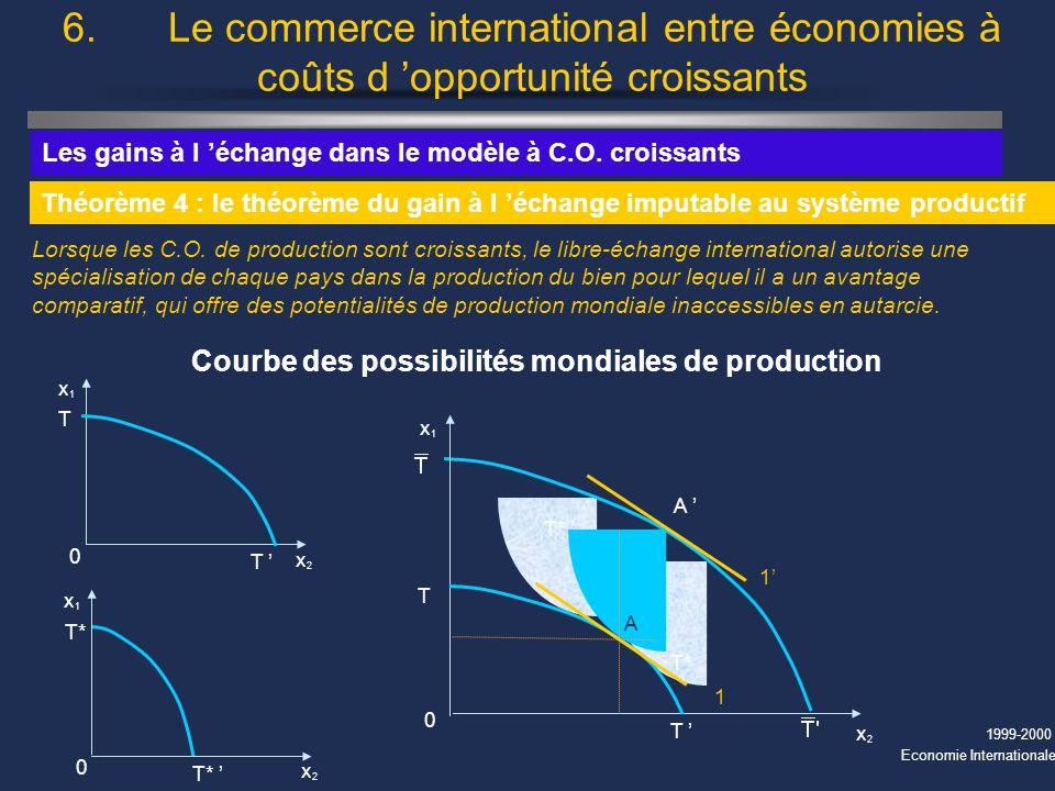 1999-2000 Economie Internationale 6. Le commerce international entre économies à coûts d opportunité croissants Théorème 4 : le théorème du gain à l é