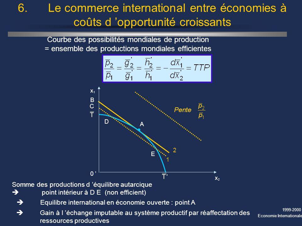 1999-2000 Economie Internationale 6. Le commerce international entre économies à coûts d opportunité croissants Courbe des possibilités mondiales de p